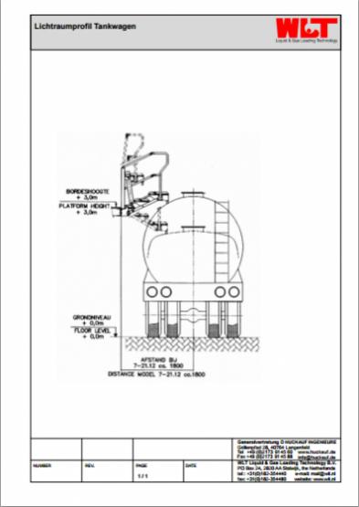 Lichtraumprofil Tankwagen