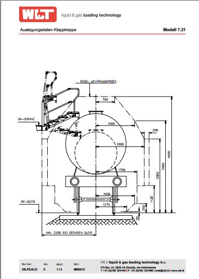 Lichtraumprofil Kesselwagen